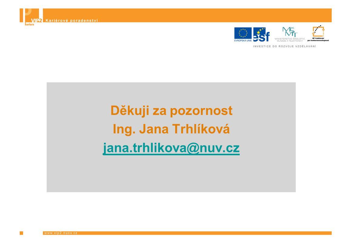 Děkuji za pozornost Ing. Jana Trhlíková jana.trhlikova@nuv.cz