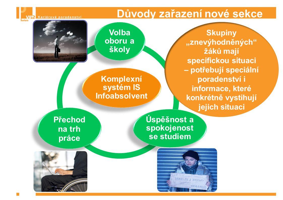 Příklady dobrých praxí Fiktivní firma – SŠ pro ZP v Janských Lázních – podpora podnikavosti žáků se ZP (ZP by neměli spoléhat na to, že se uplatní ve státní sféře, měli by se sami podílet aktivně na vytváření pracovních míst) Projekt České spořitelny a.s.
