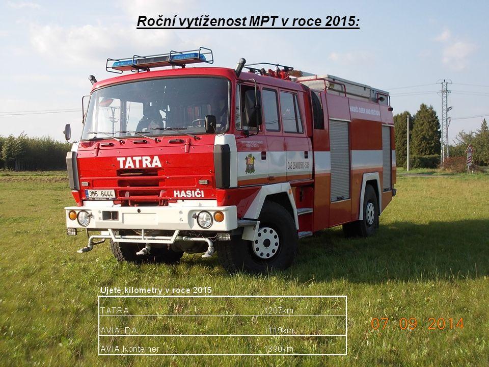 Roční vytíženost MPT v roce 2015: