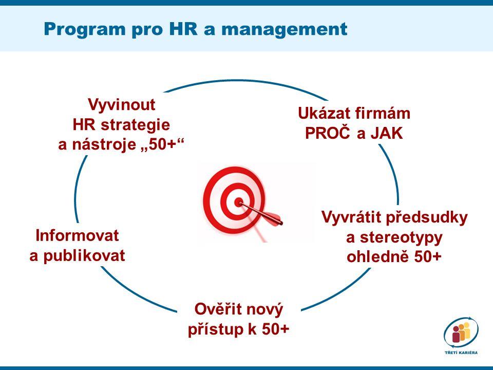 """Program pro HR a management Vyvrátit předsudky a stereotypy ohledně 50+ Vyvinout HR strategie a nástroje """"50+ Ukázat firmám PROČ a JAK Ověřit nový přístup k 50+ Informovat a publikovat"""