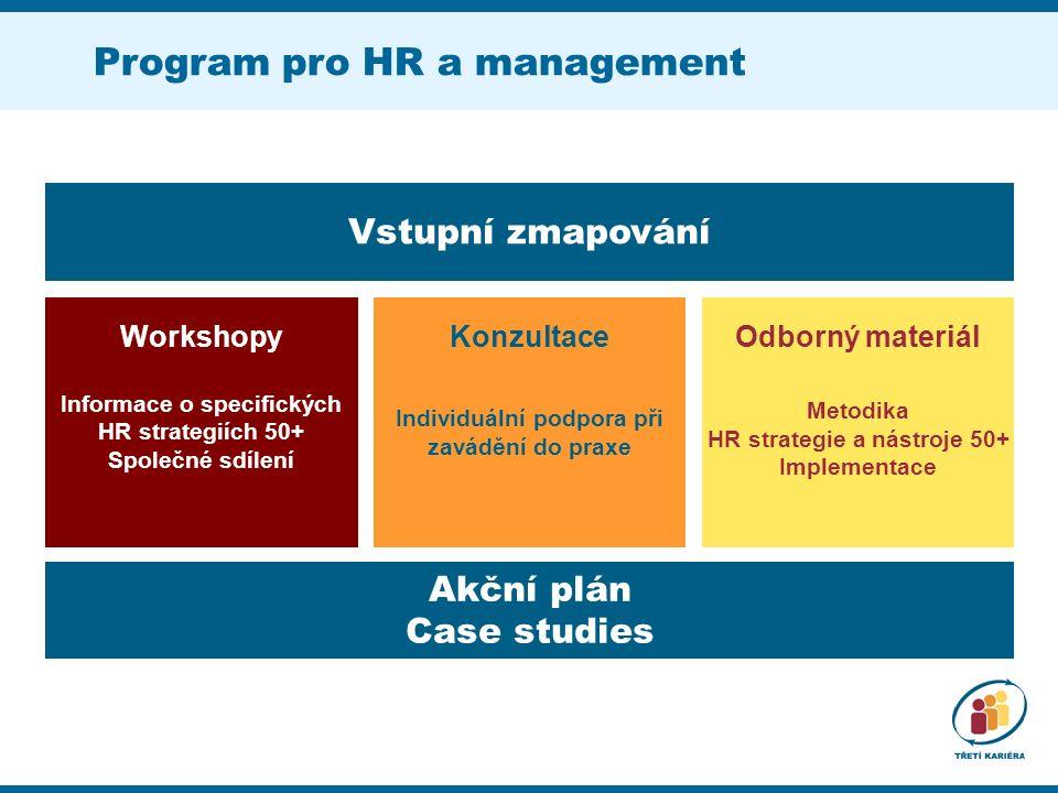 Program pro HR a management Vstupní zmapování Workshopy Informace o specifických HR strategiích 50+ Společné sdílení Konzultace Individuální podpora při zavádění do praxe Odborný materiál Metodika HR strategie a nástroje 50+ Implementace Akční plán Case studies