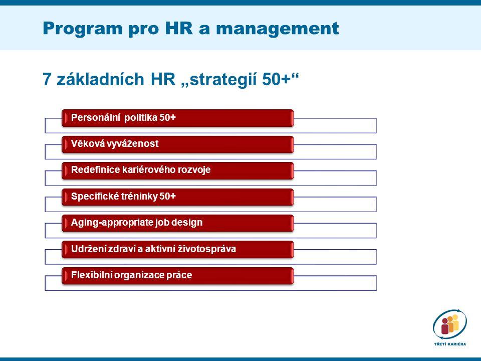 """Program pro HR a management 7 základních HR """"strategií 50+"""