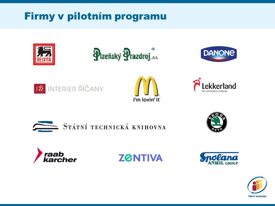 Firmy v pilotním programu