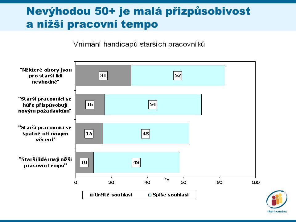 Nevýhodou 50+ je malá přizpůsobivost a nižší pracovní tempo