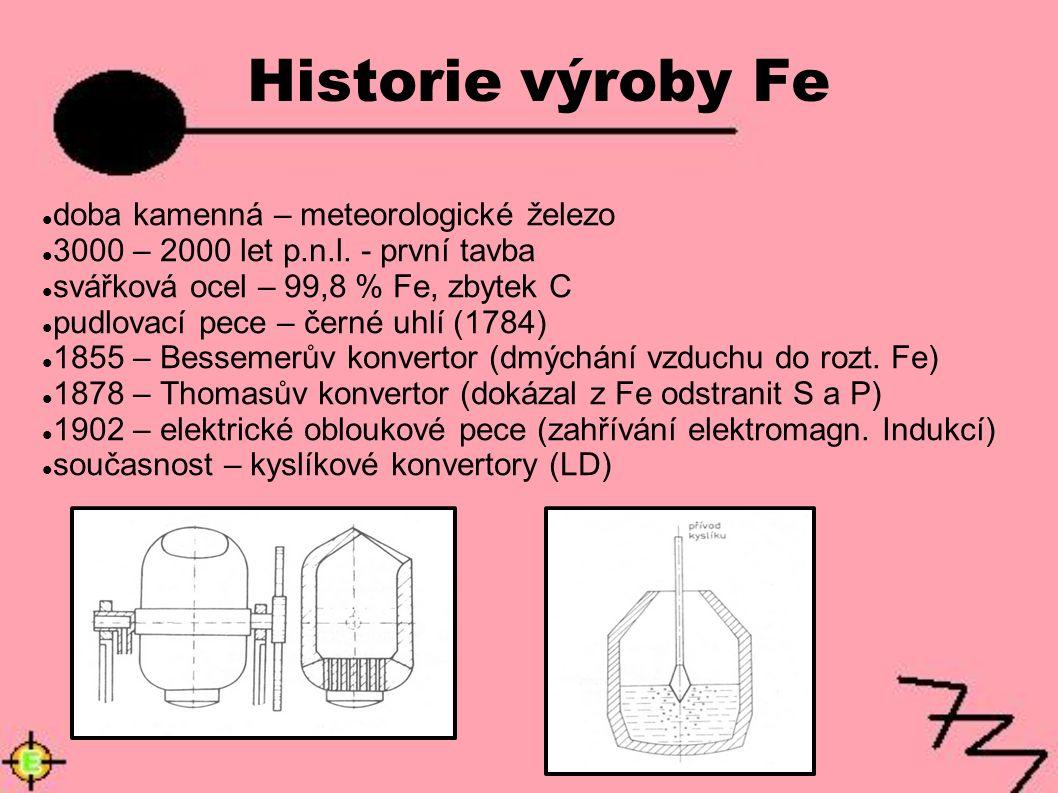 Historie výroby Fe doba kamenná – meteorologické železo 3000 – 2000 let p.n.l.