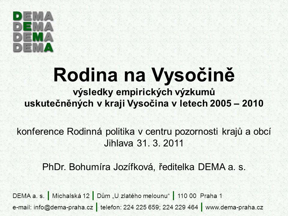 Rodina na Vysočině výsledky empirických výzkumů uskutečněných v kraji Vysočina v letech 2005 – 2010 konference Rodinná politika v centru pozornosti krajů a obcí Jihlava 31.