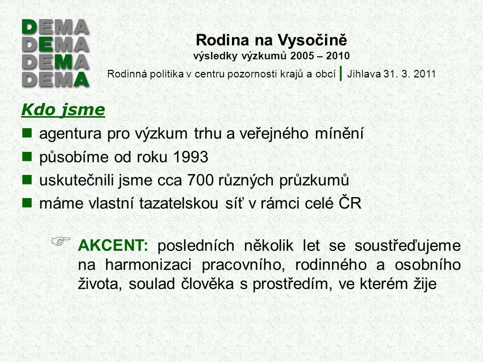 Rodina na Vysočině výsledky výzkumů 2005 – 2010 Rodinná politika v centru pozornosti krajů a obcí | Jihlava 31.