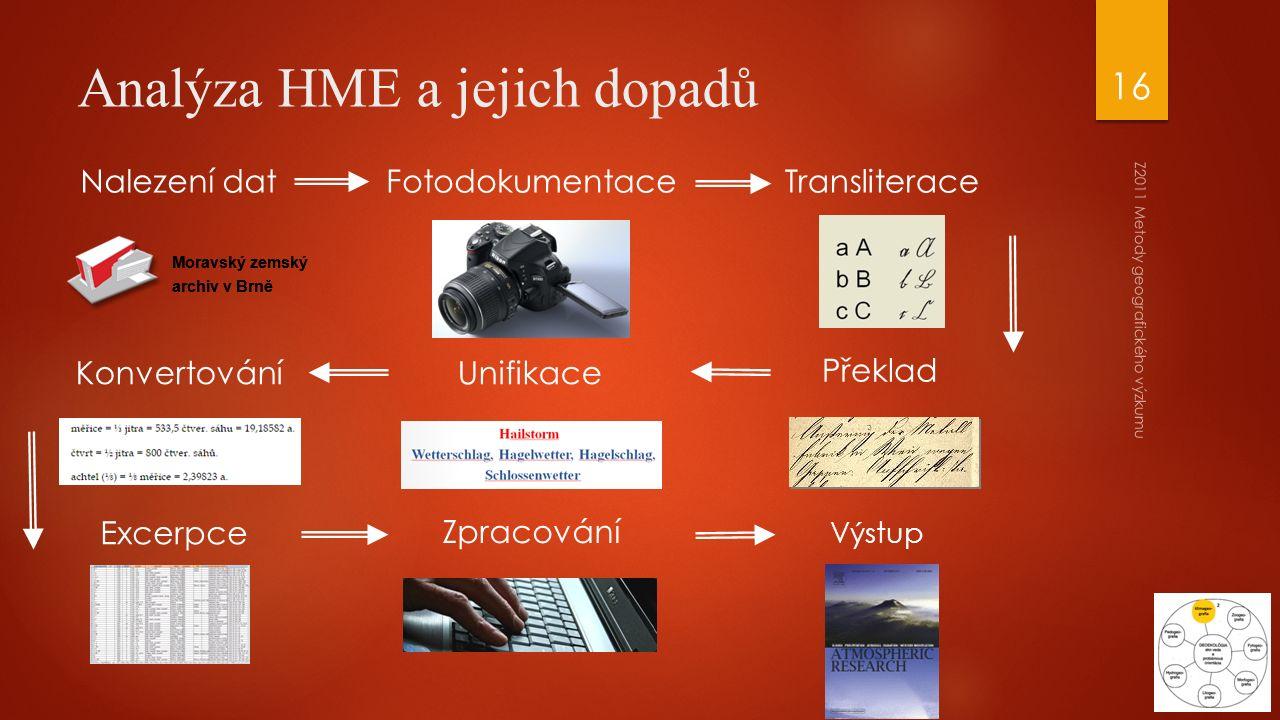 Z2011 Metody geografického výzkumu 16 Analýza HME a jejich dopadů Nalezení dat Excerpce Překlad UnifikaceKonvertování TransliteraceFotodokumentace Výs