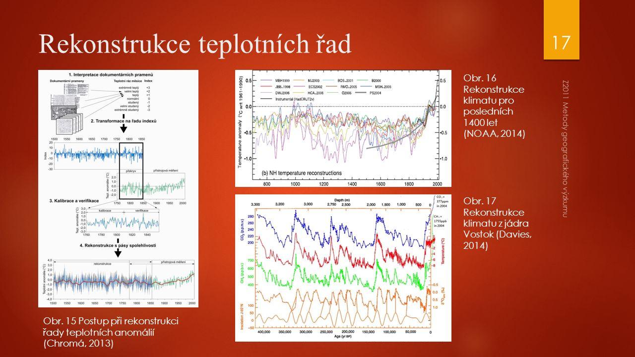 Z2011 Metody geografického výzkumu 17 Rekonstrukce teplotních řad Obr.