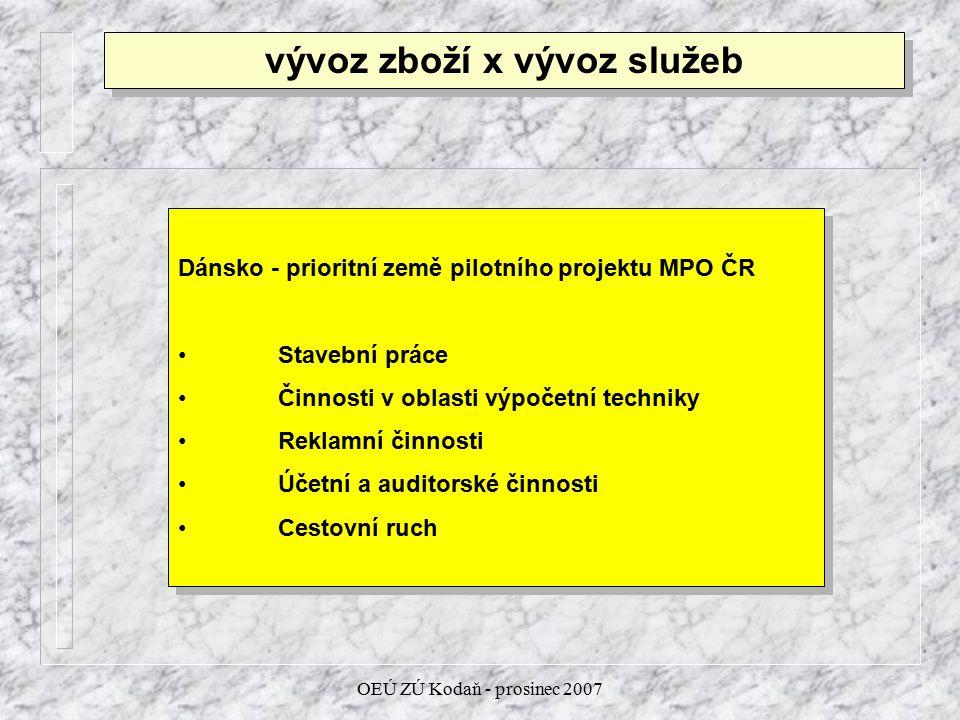 OEÚ ZÚ Kodaň - prosinec 2007 vývoz zboží x vývoz služeb Dánsko - prioritní země pilotního projektu MPO ČR Stavební práce Činnosti v oblasti výpočetní