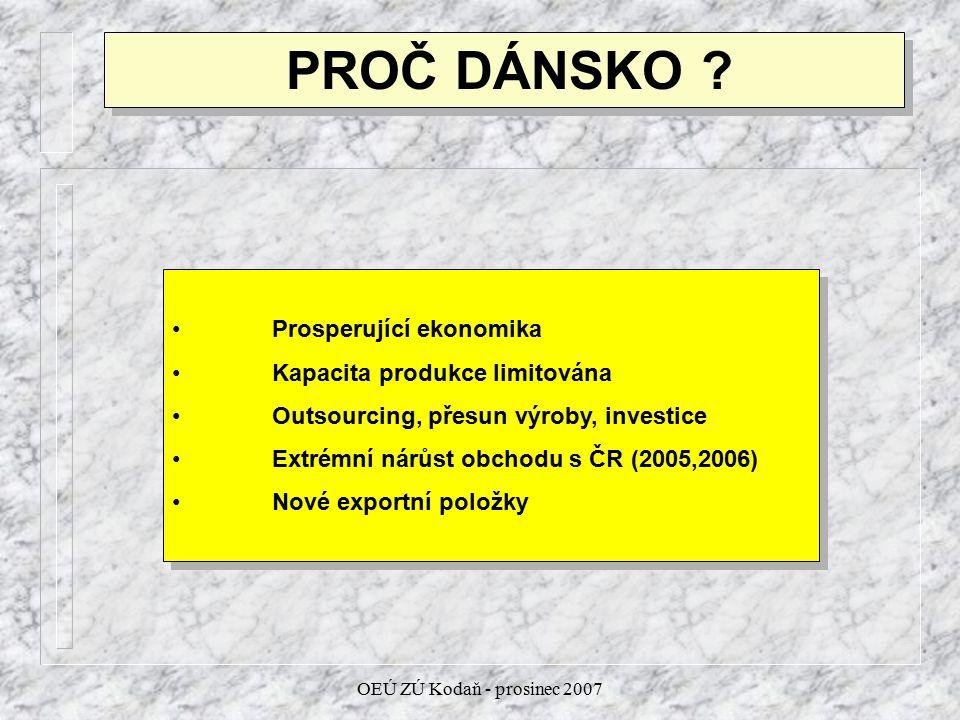 OEÚ ZÚ Kodaň - prosinec 2007 PROČ DÁNSKO ? Prosperující ekonomika Kapacita produkce limitována Outsourcing, přesun výroby, investice Extrémní nárůst o