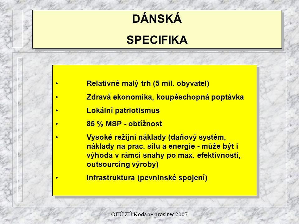 OEÚ ZÚ Kodaň - prosinec 2007 DÁNSKÁ SPECIFIKA DÁNSKÁ SPECIFIKA Relativně malý trh (5 mil. obyvatel) Zdravá ekonomika, koupěschopná poptávka Lokální pa