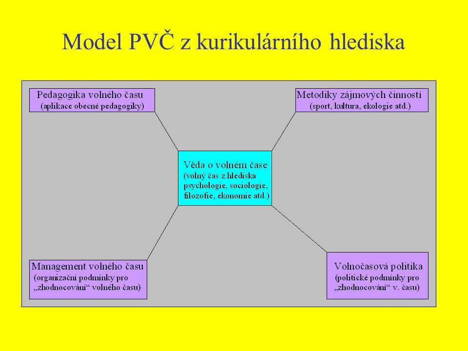 Model PVČ z kurikulárního hlediska