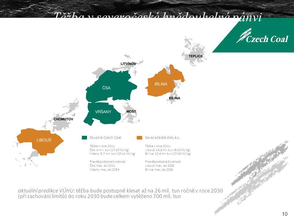 Těžba v severočeské hnědouhelné pánvi 10 Skupina Czech Coal Těžba v roce 2011: ČSA: 4 mil. tun (17-20 MJ/kg) Vršany: 9,7 mil. tun (10-11 MJ/kg) Pravdě