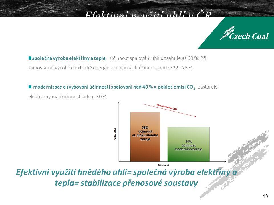 Efektivní využití uhlí v ČR Efektivní využití hnědého uhlí= společná výroba elektřiny a tepla= stabilizace přenosové soustavy společná výroba elektřiny a tepla – účinnost spalování uhlí dosahuje až 60 %.
