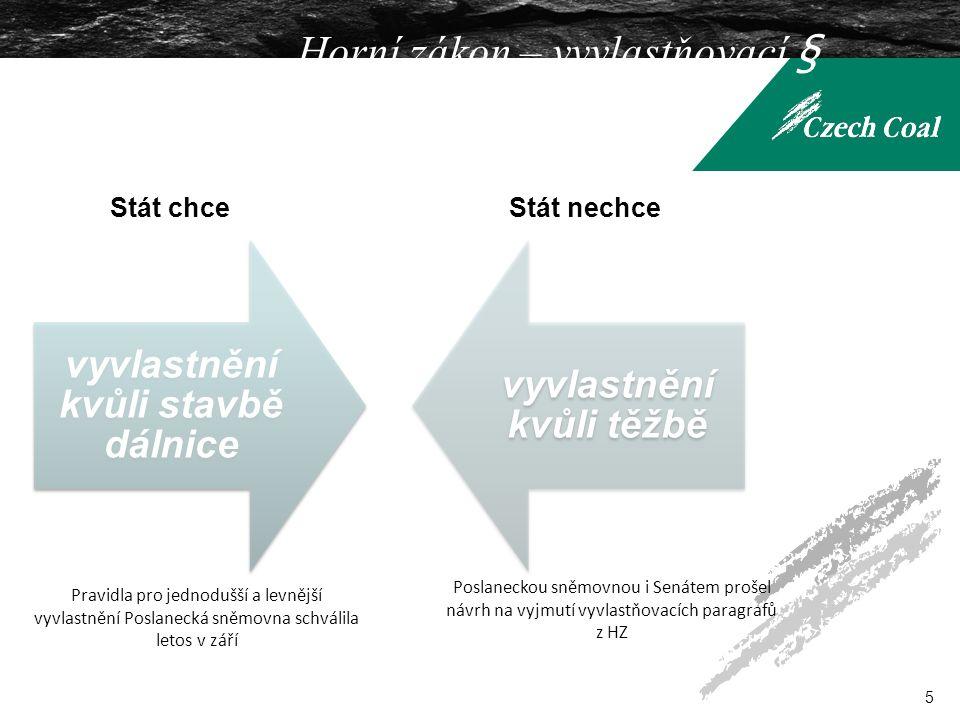 Kontakt 16 Kancelář vedení: Czech Coal a.s.
