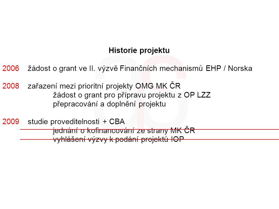 Historie projektu 2006žádost o grant ve II. výzvě Finančních mechanismů EHP / Norska 2008zařazení mezi prioritní projekty OMG MK ČR žádost o grant pro
