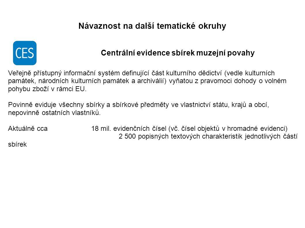 Návaznost na další tematické okruhy Centrální evidence sbírek muzejní povahy ISO-SEUD Demus (a katalogizace sbírek obecně) Multilingual Inventory of C