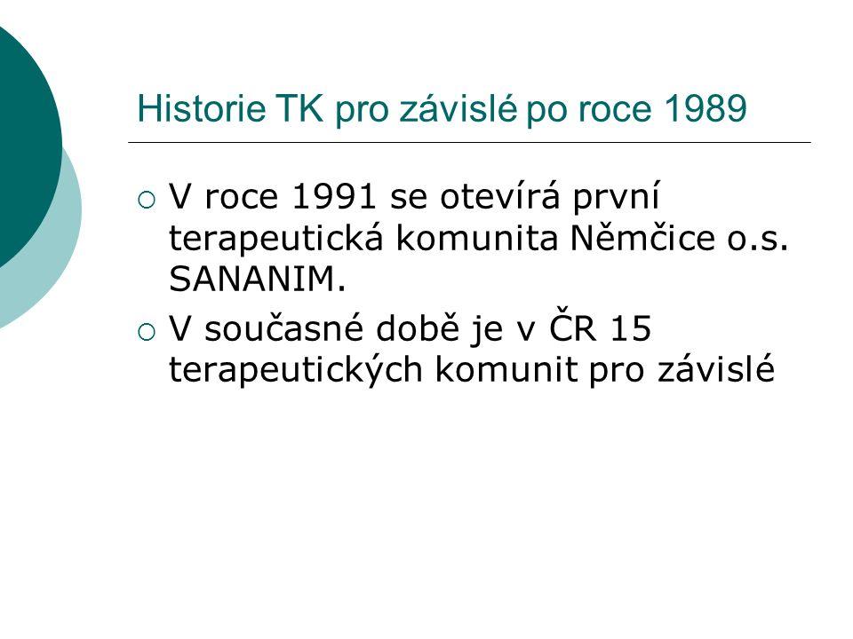 Historie TK pro závislé po roce 1989  V roce 1991 se otevírá první terapeutická komunita Němčice o.s.