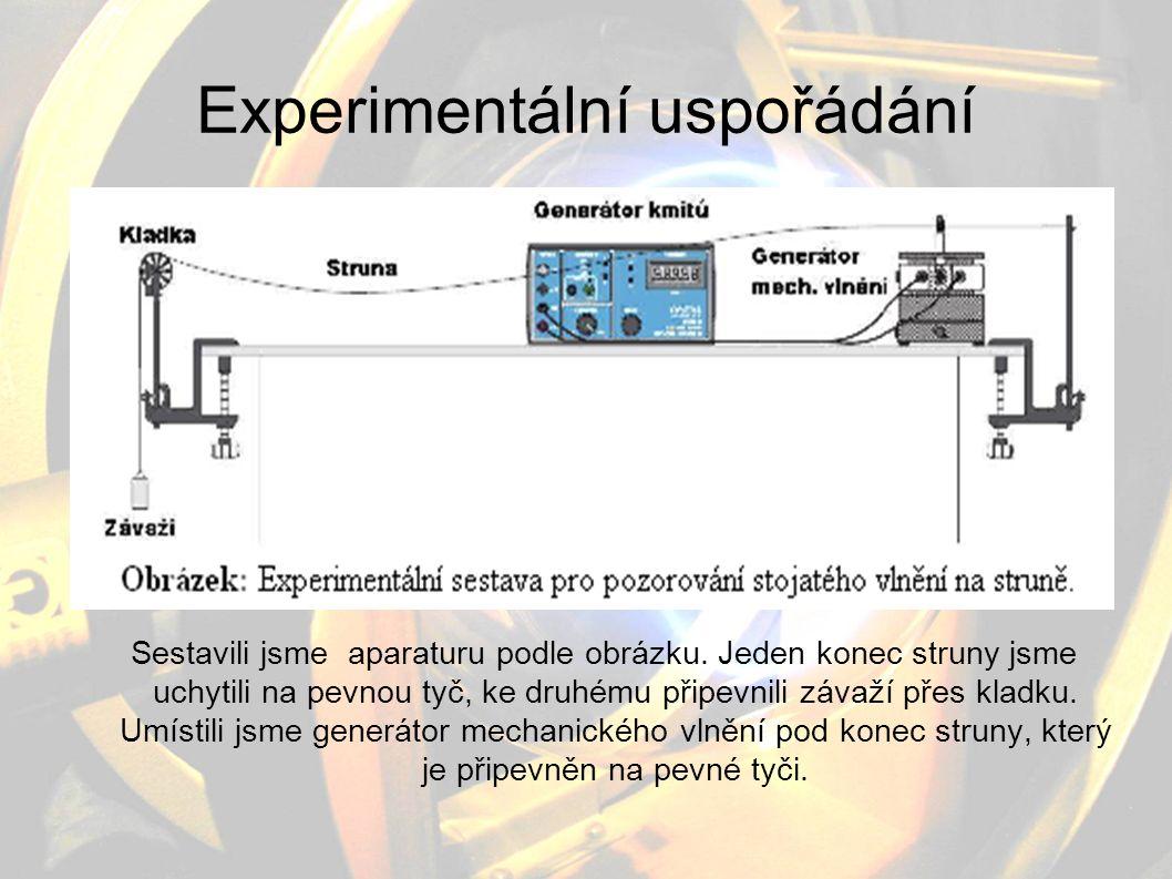 Experimentální uspořádání Sestavili jsme aparaturu podle obrázku.