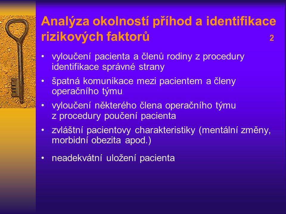 Analýza okolností příhod a identifikace rizikových faktorů 2 vyloučení pacienta a členů rodiny z procedury identifikace správné strany špatná komunika