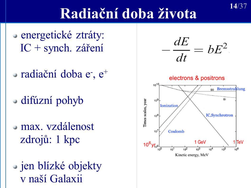 Radiační doba života 14/37 energetické ztráty: IC + synch.