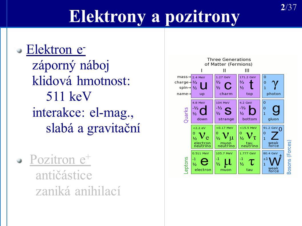 Elektrony a pozitrony 2/37 Elektron e - záporný náboj klidová hmotnost: 511 keV interakce: el-mag., slabá a gravitační Pozitron e + antičástice zaniká anihilací