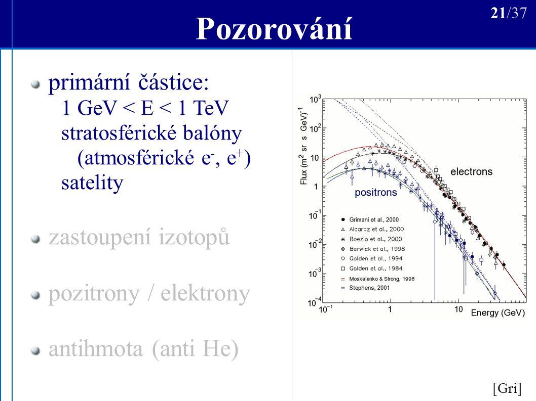 Pozorování [Gri] 21/37 primární částice: 1 GeV < E < 1 TeV stratosférické balóny (atmosférické e -, e + ) satelity zastoupení izotopů pozitrony / elektrony antihmota (anti He)