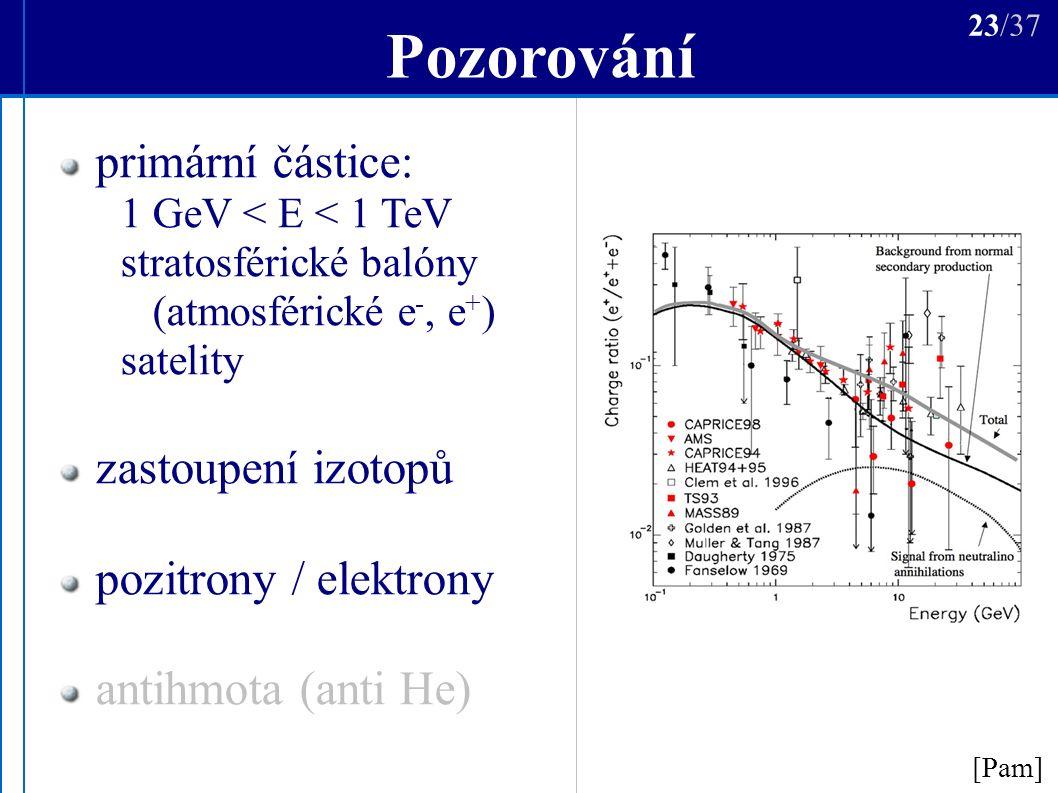 Pozorování [Pam] 23/37 primární částice: 1 GeV < E < 1 TeV stratosférické balóny (atmosférické e -, e + ) satelity zastoupení izotopů pozitrony / elektrony antihmota (anti He)