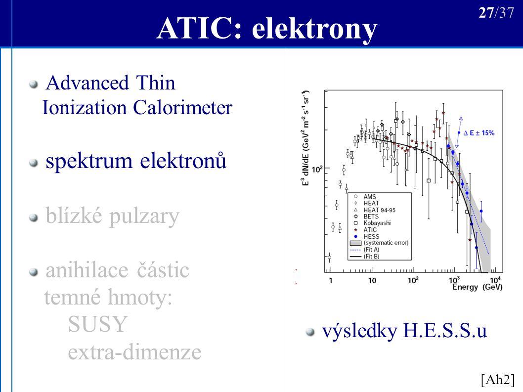ATIC: elektrony HESS [Ah2] výsledky H.E.S.S.u 27/37 Advanced Thin Ionization Calorimeter spektrum elektronů blízké pulzary anihilace částic temné hmoty: SUSY extra-dimenze