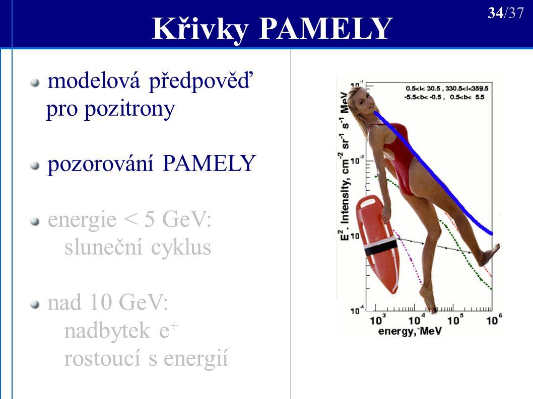Křivky PAMELY 34/37 modelová předpověď pro pozitrony pozorování PAMELY energie < 5 GeV: sluneční cyklus nad 10 GeV: nadbytek e + rostoucí s energií