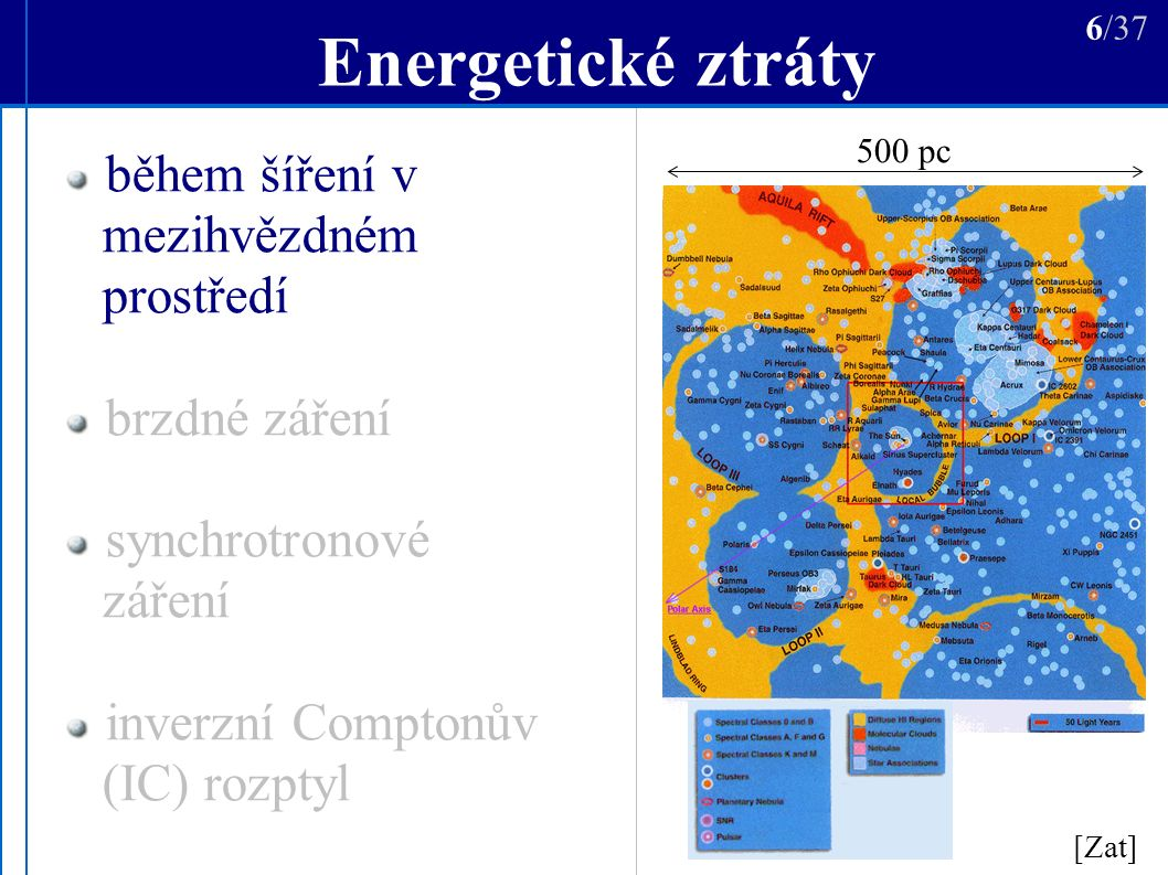 Energetické ztráty během šíření v mezihvězdném prostředí brzdné záření synchrotronové záření inverzní Comptonův (IC) rozptyl 500 pc [Zat] 6/37
