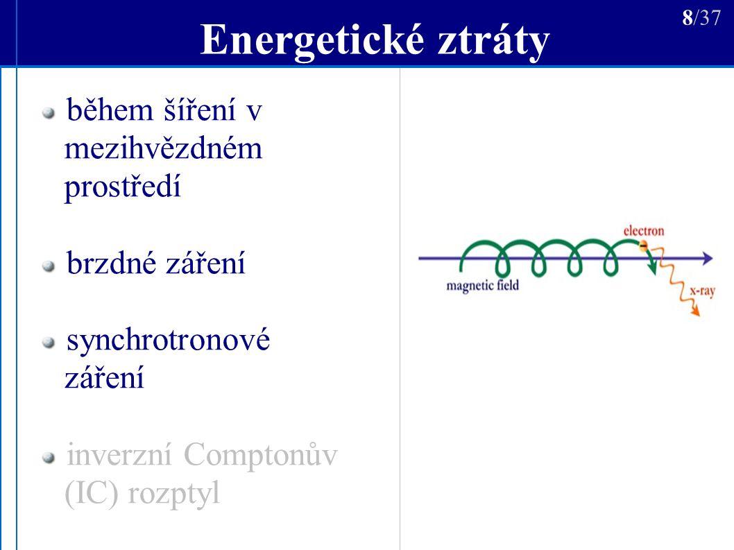 Energetické spektrum d < R(E) < h objem o rozměru R(E) dN/dE  D -0.5 E -(α+0.5) pokud D(E) obdobný spektr.