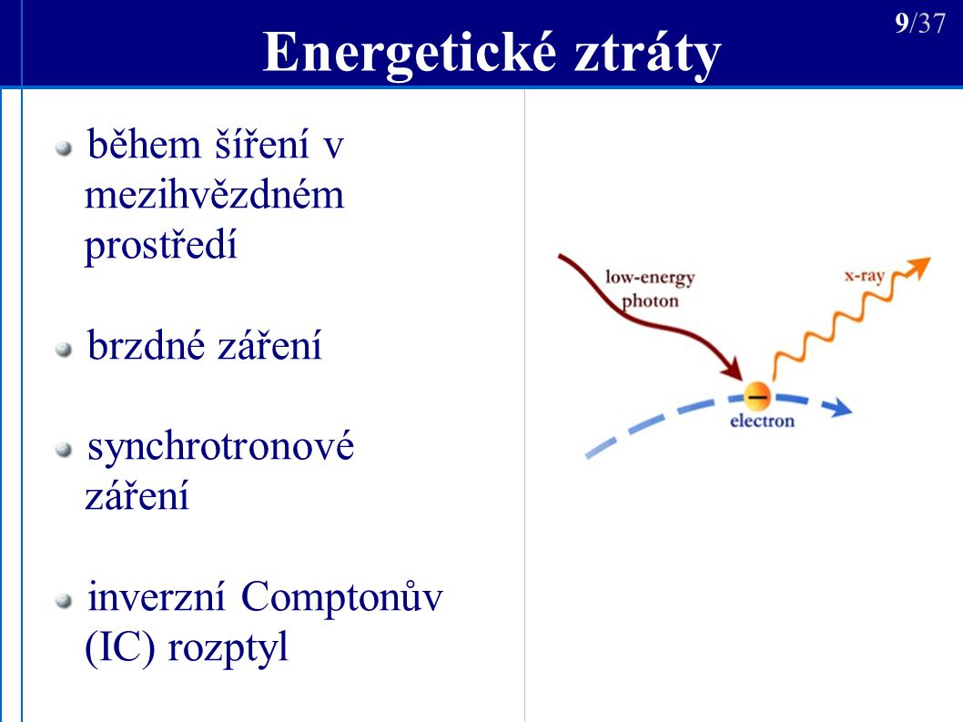 Energetické ztráty během šíření v mezihvězdném prostředí brzdné záření synchrotronové záření inverzní Comptonův (IC) rozptyl 9/37