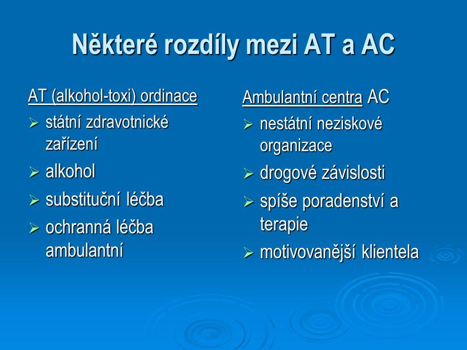 Některé rozdíly mezi AT a AC AT (alkohol-toxi) ordinace  státní zdravotnické zařízení  alkohol  substituční léčba  ochranná léčba ambulantní Ambul