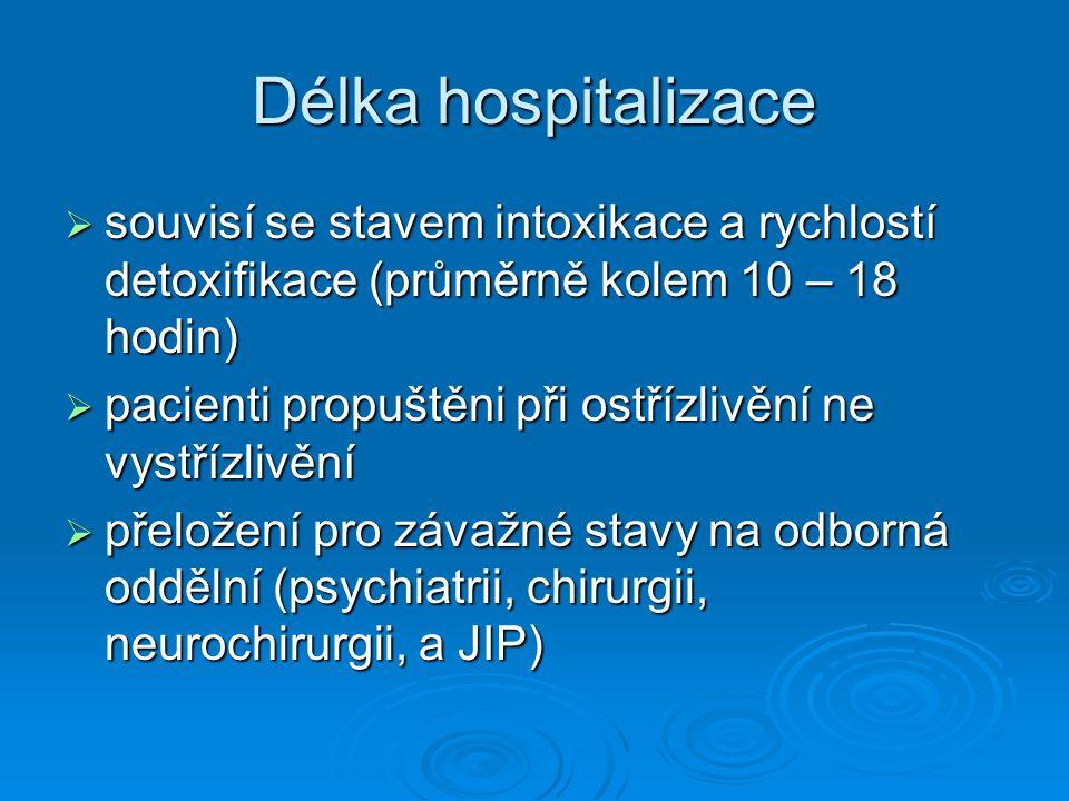 Délka hospitalizace  souvisí se stavem intoxikace a rychlostí detoxifikace (průměrně kolem 10 – 18 hodin)  pacienti propuštěni při ostřízlivění ne v