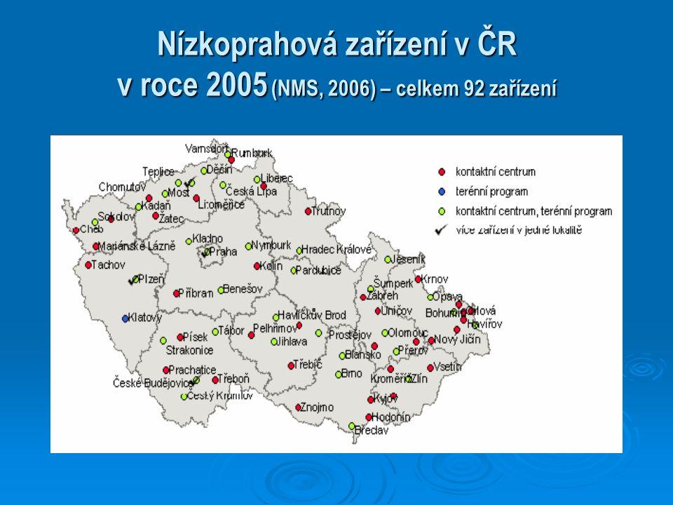 Substituční centra v ČR v roce 2005 (NMS, 2006), celkem 11 zařízení