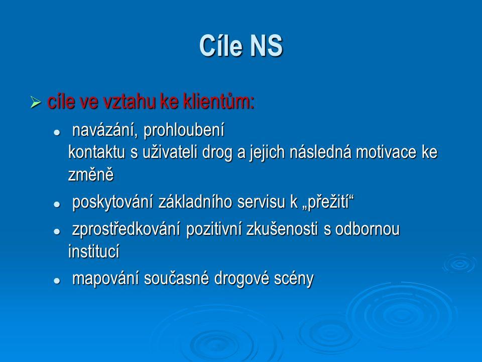Cíle NS  cíle ve vztahu ke klientům: navázání, prohloubení kontaktu s uživateli drog a jejich následná motivace ke změně navázání, prohloubení kontak