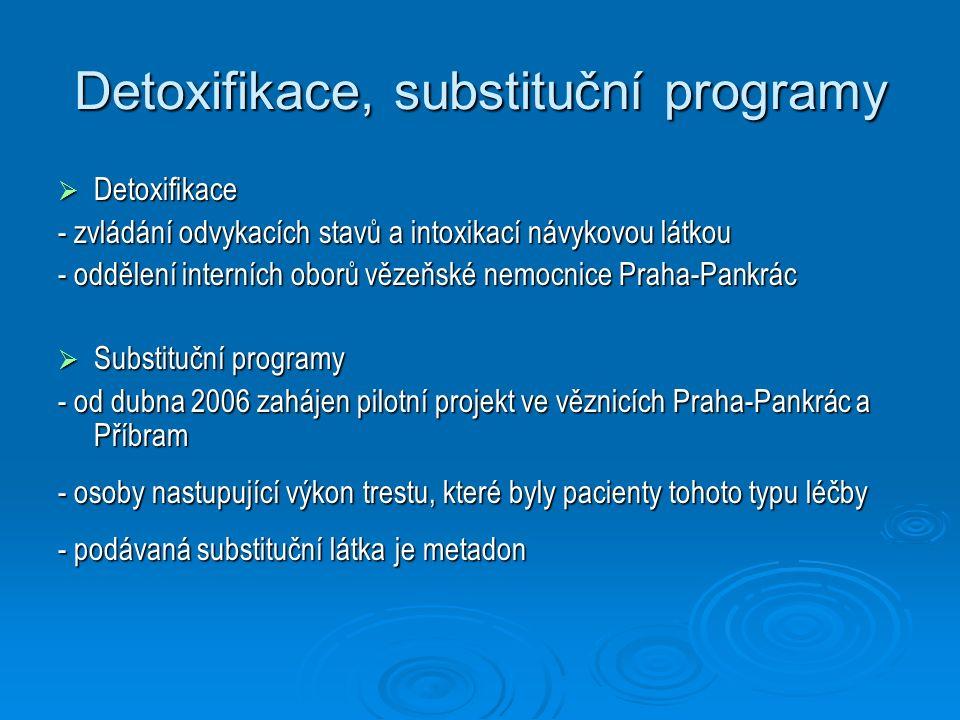 Detoxifikace, substituční programy  Detoxifikace - zvládání odvykacích stavů a intoxikací návykovou látkou - oddělení interních oborů vězeňské nemocn