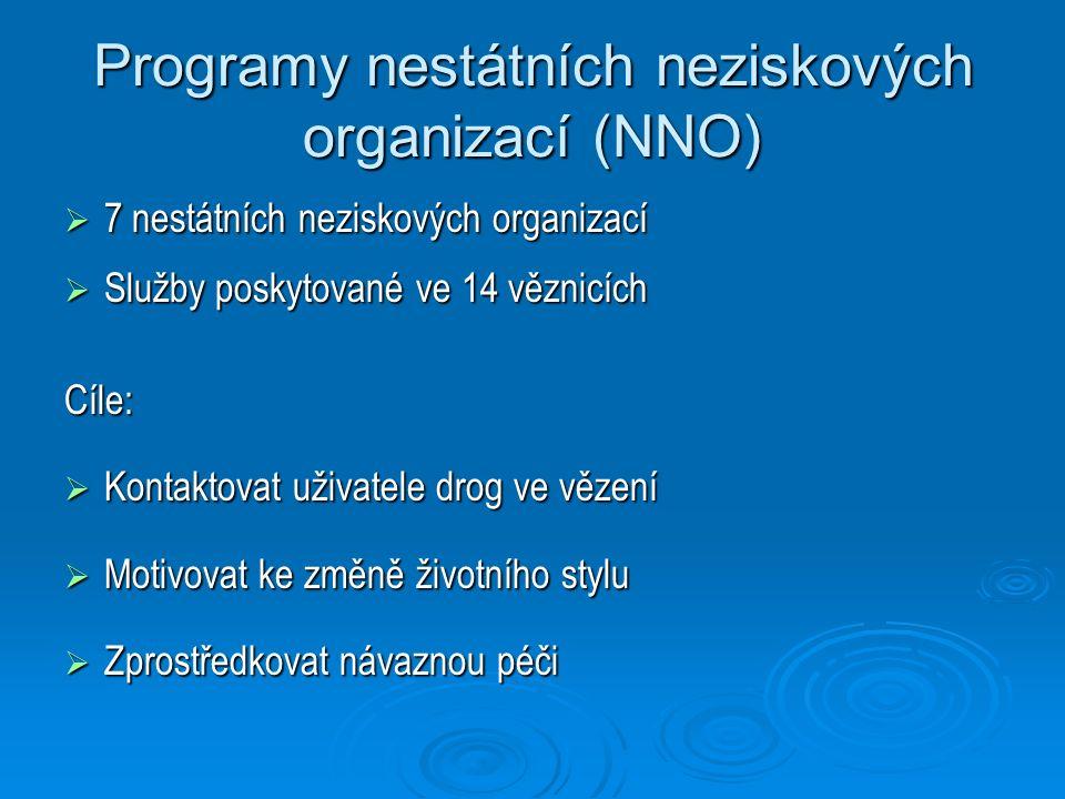 Programy nestátních neziskových organizací (NNO)  7 nestátních neziskových organizací  Služby poskytované ve 14 věznicích Cíle:  Kontaktovat uživat