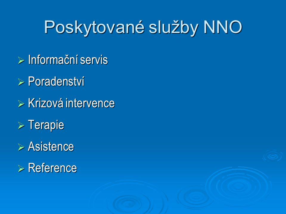 Poskytované služby NNO  Informační servis  Poradenství  Krizová intervence  Terapie  Asistence  Reference
