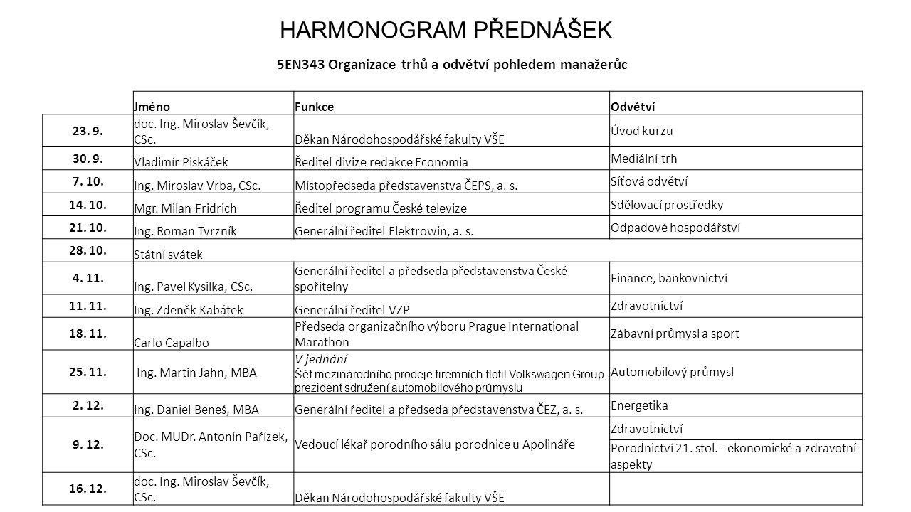 HARMONOGRAM PŘEDNÁŠEK 5EN343 Organizace trhů a odvětví pohledem manažerůc JménoFunkceOdvětví 23.