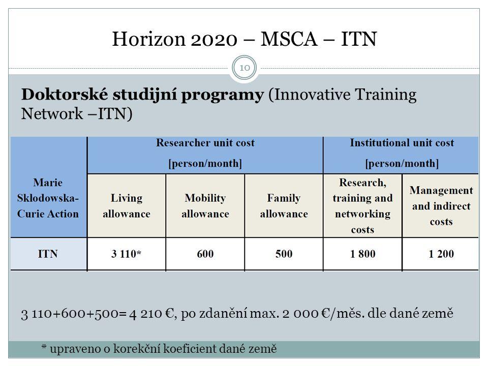 Doktorské studijní programy (Innovative Training Network –ITN) 3 110+600+500= 4 210 €, po zdanění max. 2 000 €/měs. dle dané země * upraveno o korekčn