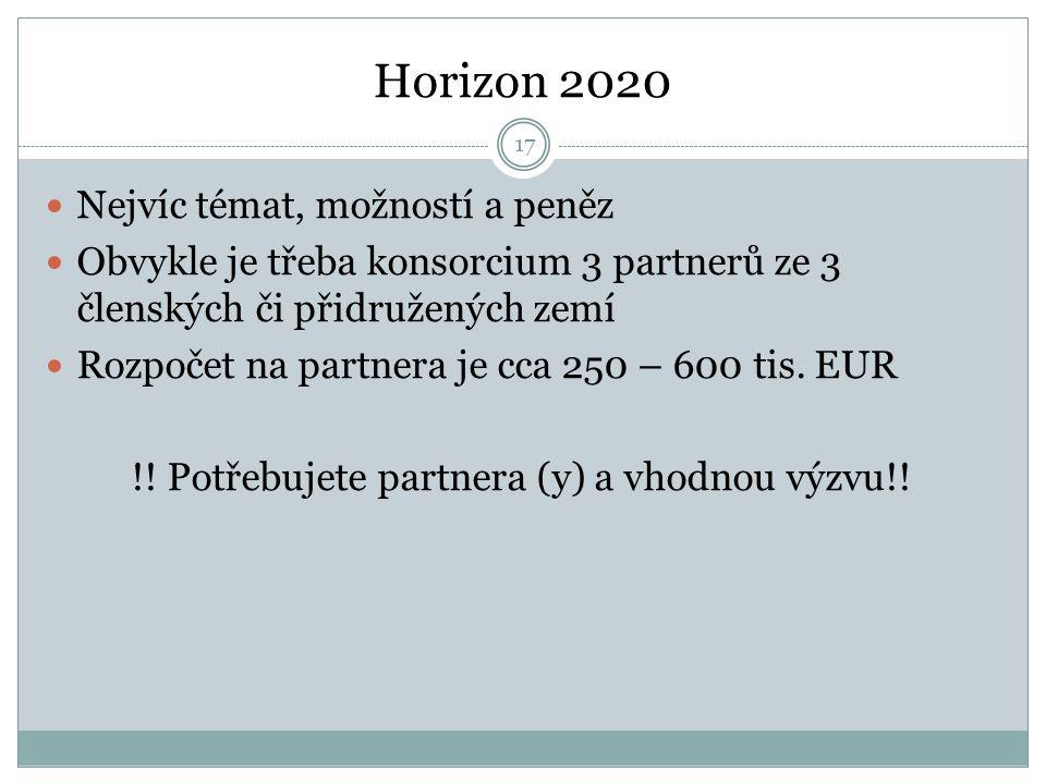 Horizon 2020 Nejvíc témat, možností a peněz Obvykle je třeba konsorcium 3 partnerů ze 3 členských či přidružených zemí Rozpočet na partnera je cca 250 – 600 tis.