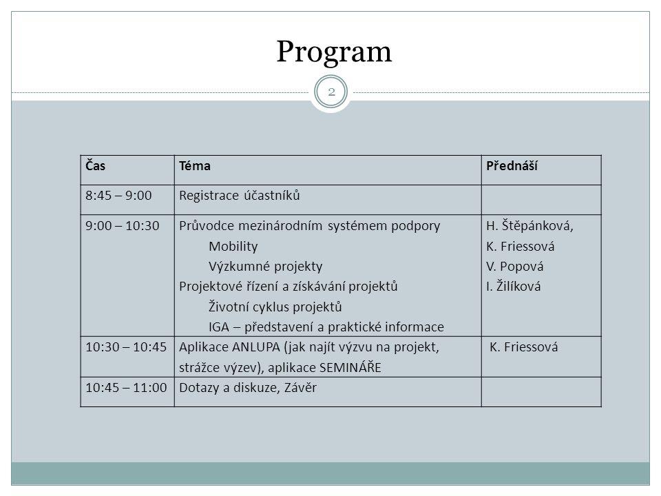 Program ČasTémaPřednáší 8:45 – 9:00Registrace účastníků 9:00 – 10:30Průvodce mezinárodním systémem podpory Mobility Výzkumné projekty Projektové řízení a získávání projektů Životní cyklus projektů IGA – představení a praktické informace H.