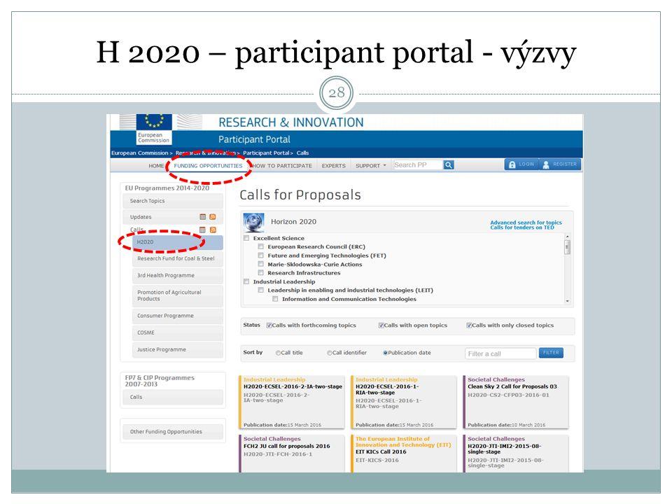 H 2020 – participant portal - výzvy 28