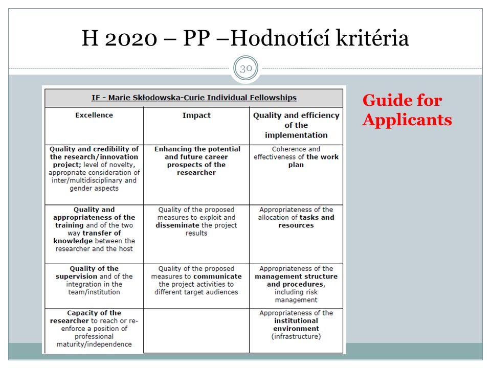 H 2020 – PP –Hodnotící kritéria Guide for Applicants 30