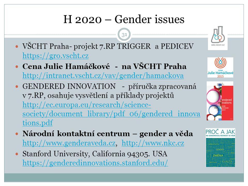 H 2020 – Gender issues 31 VŠCHT Praha- projekt 7.RP TRIGGER a PEDICEV https://gro.vscht.cz https://gro.vscht.cz Cena Julie Hamáčkové - na VŠCHT Praha http://intranet.vscht.cz/vav/gender/hamackova http://intranet.vscht.cz/vav/gender/hamackova GENDERED INNOVATION - příručka zpracovaná v 7.RP, osahuje vysvětlení a příklady projektů http://ec.europa.eu/research/science- society/document_library/pdf_06/gendered_innova tions.pdf http://ec.europa.eu/research/science- society/document_library/pdf_06/gendered_innova tions.pdf Národní kontaktní centrum – gender a věda http://www.genderaveda.cz, http://www.nkc.cz http://www.genderaveda.czhttp://www.nkc.cz Stanford University, California 94305.