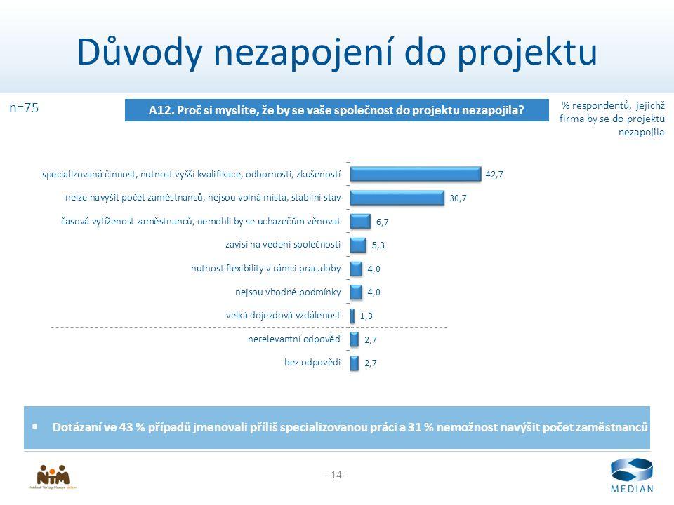 - 14 - Důvody nezapojení do projektu A12.