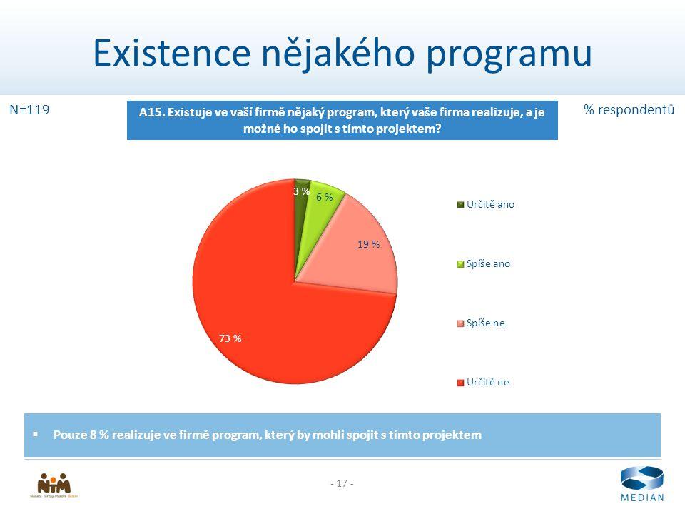- 17 - Existence nějakého programu A15.